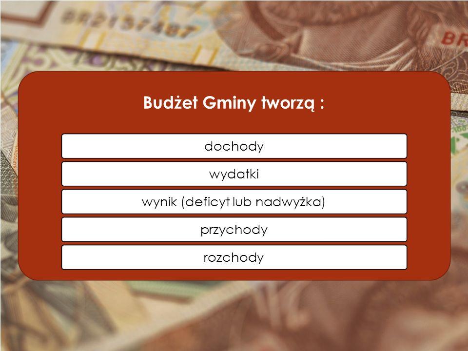 Budżet Gminy tworzą : dochodywydatkiwynik (deficyt lub nadwyżka)przychodyrozchody
