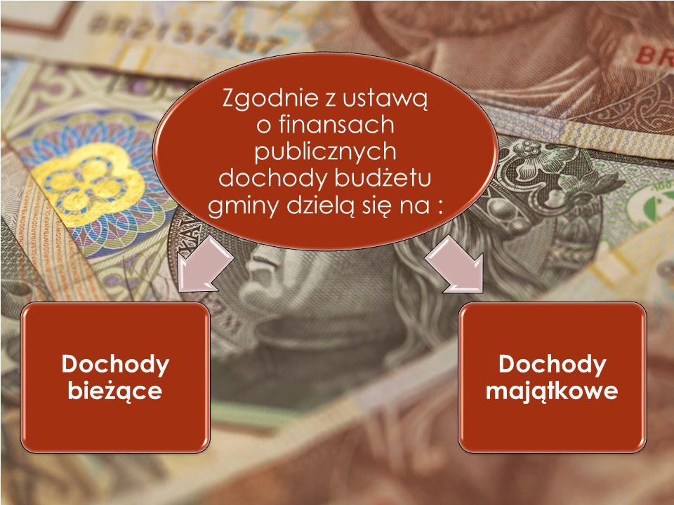 Zgodnie z ustawą o finansach publicznych dochody budżetu gminy dzielą się na : Dochody bieżące Dochody majątkowe