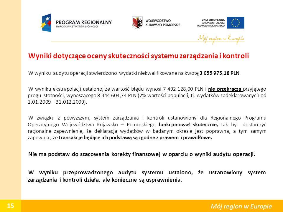 Wyniki dotyczące oceny skuteczności systemu zarządzania i kontroli W wyniku audytu operacji stwierdzono wydatki niekwalifikowane na kwotę 3 055 975,18 PLN W wyniku ekstrapolacji ustalono, że wartość błędu wynosi 7 492 128,00 PLN i nie przekracza przyjętego progu istotności, wynoszącego 8 344 604,74 PLN (2% wartości populacji, tj.