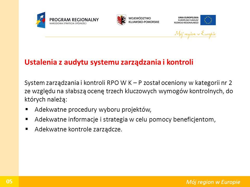 Dziękuję za uwagę www.mojregion.eu www.mojregion.eu 19 Mój region w Europie