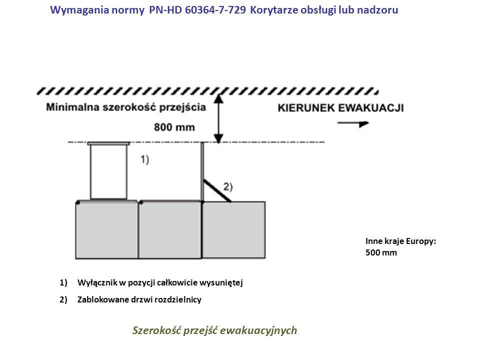 1)Wyłącznik w pozycji całkowicie wysuniętej 2)Zablokowane drzwi rozdzielnicy Inne kraje Europy: 500 mm Szerokość przejść ewakuacyjnych Wymagania normy PN-HD 60364-7-729 Korytarze obsługi lub nadzoru