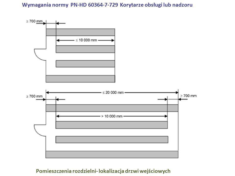 Pomieszczenia rozdzielni- lokalizacja drzwi wejściowych Wymagania normy PN-HD 60364-7-729 Korytarze obsługi lub nadzoru
