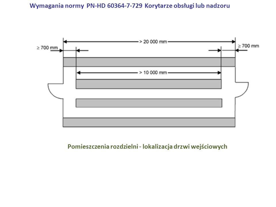 Pomieszczenia rozdzielni - lokalizacja drzwi wejściowych Wymagania normy PN-HD 60364-7-729 Korytarze obsługi lub nadzoru