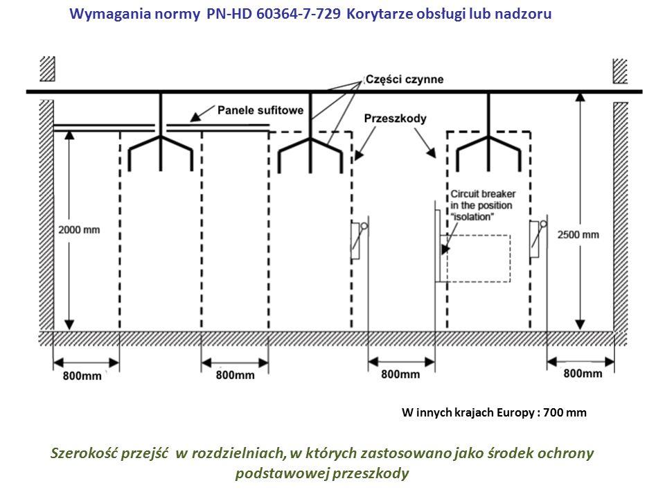 W innych krajach Europy : 700 mm Szerokość przejść w rozdzielniach, w których zastosowano jako środek ochrony podstawowej przeszkody Wymagania normy PN-HD 60364-7-729 Korytarze obsługi lub nadzoru