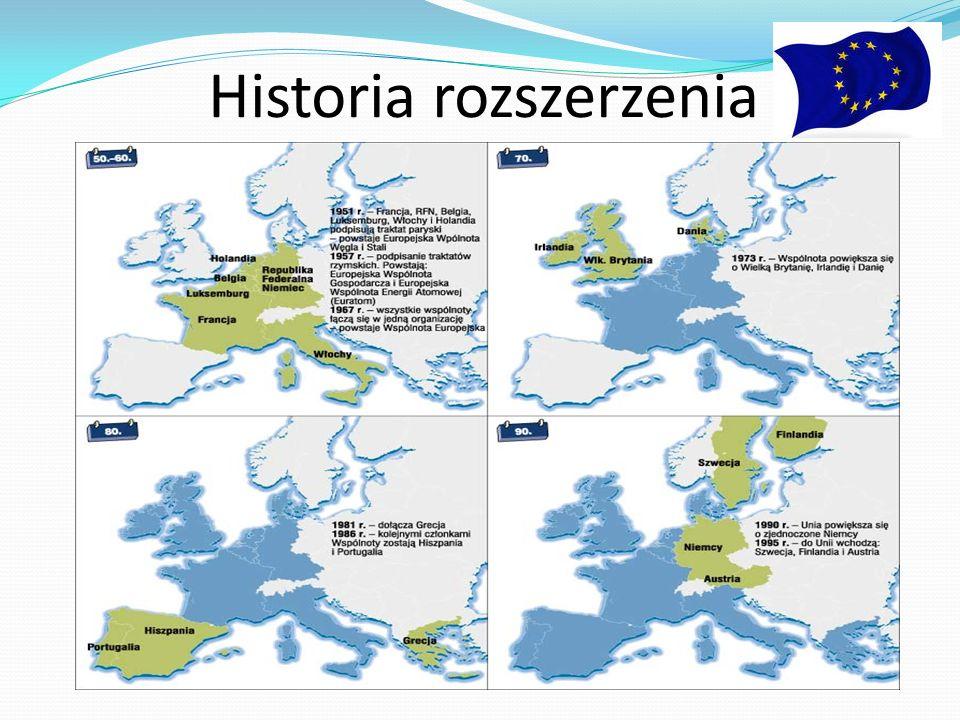 Historia rozszerzenia