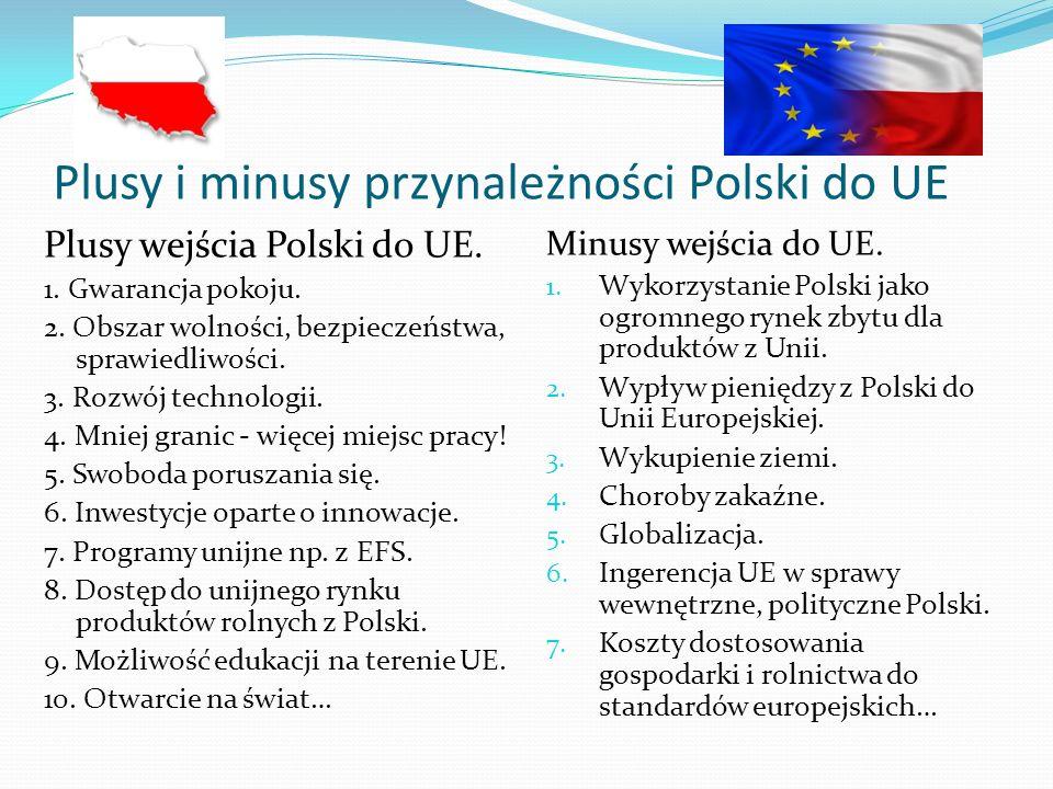 Plusy i minusy przynależności Polski do UE Plusy wejścia Polski do UE. 1. Gwarancja pokoju. 2. Obszar wolności, bezpieczeństwa, sprawiedliwości. 3. Ro