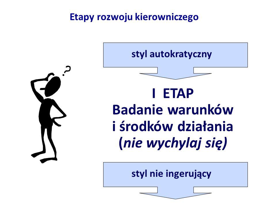 I ETAP Badanie warunków i środków działania (nie wychylaj się) styl autokratyczny styl nie ingerujący Etapy rozwoju kierowniczego