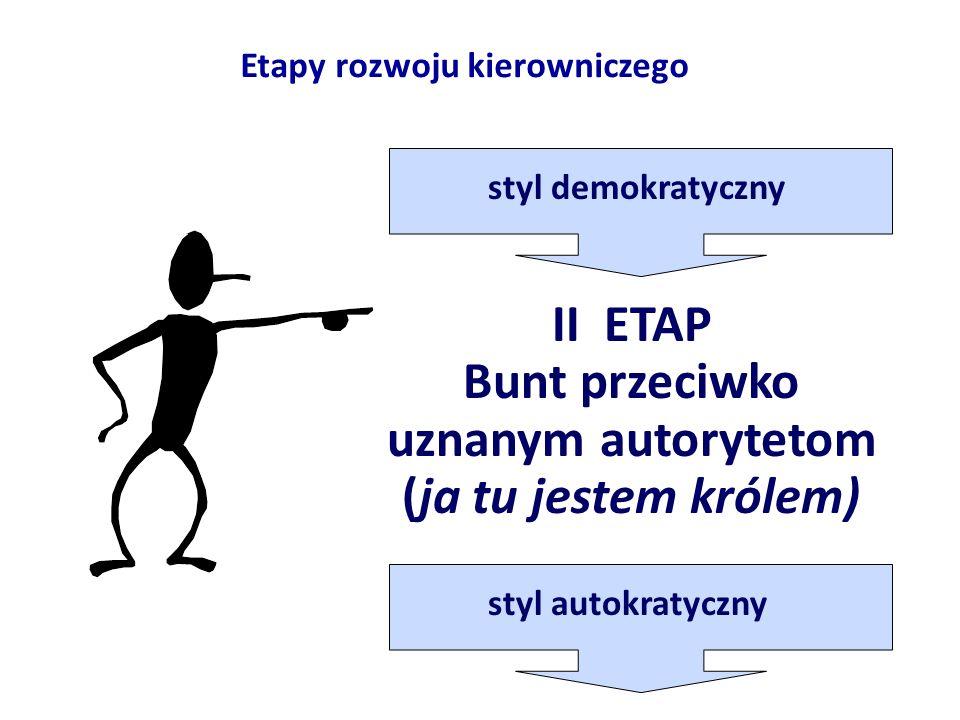 II ETAP Bunt przeciwko uznanym autorytetom (ja tu jestem królem) styl demokratyczny styl autokratyczny Etapy rozwoju kierowniczego
