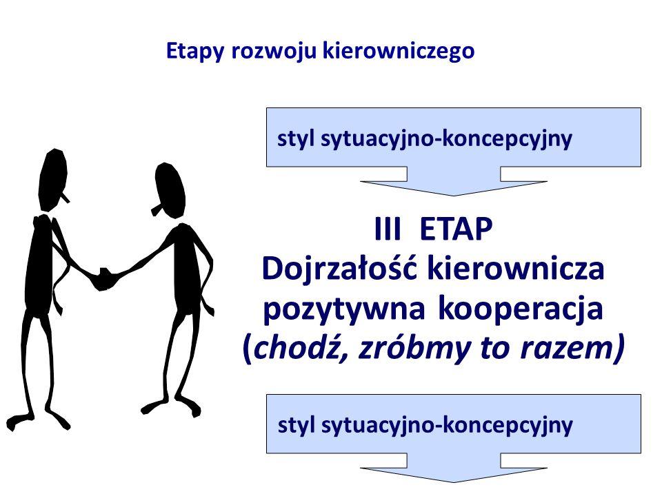 III ETAP Dojrzałość kierownicza pozytywna kooperacja (chodź, zróbmy to razem) styl sytuacyjno-koncepcyjny