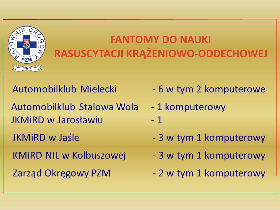 FANTOMY DO NAUKI RASUSCYTACJI KRĄŻENIOWO-ODDECHOWEJ Automobilklub Mielecki- 6 w tym 2 komputerowe Automobilklub Stalowa Wola - 1 komputerowy JKMiRD w Jarosławiu - 1 JKMiRD w Jaśle- 3 w tym 1 komputerowy KMiRD NIL w Kolbuszowej- 3 w tym 1 komputerowy Zarząd Okręgowy PZM- 2 w tym 1 komputerowy