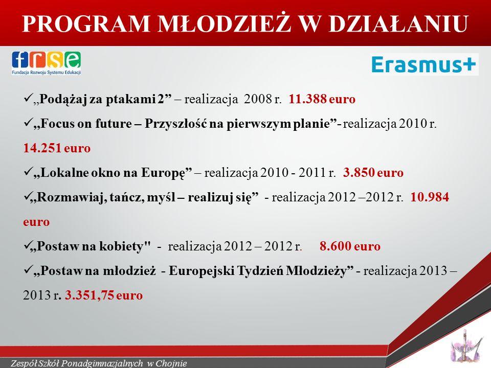"""PROGRAM MŁODZIEŻ W DZIAŁANIU """"Podążaj za ptakami 2 – realizacja 2008 r."""
