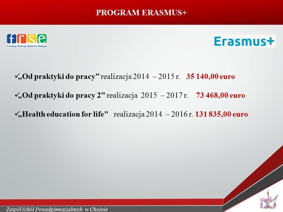 """PROGRAM ERASMUS+ """"Od praktyki do pracy realizacja 2014 – 2015 r."""