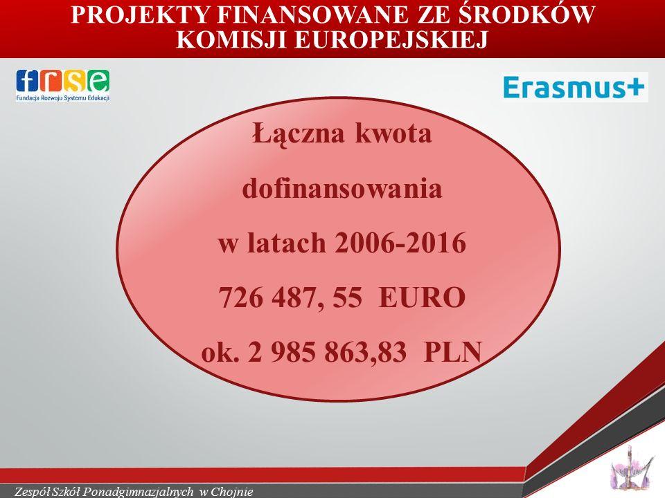 PROJEKTY FINANSOWANE ZE ŚRODKÓW KOMISJI EUROPEJSKIEJ Łączna kwota dofinansowania w latach 2006-2016 726 487, 55 EURO ok.
