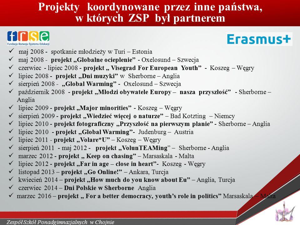 """Zespół Szkół Ponadgimnazjalnych w Chojnie maj 2008 - spotkanie młodzieży w Turi – Estonia maj 2008 - projekt """"Globalne ocieplenie - Oxelosund – Szwecja czerwiec - lipiec 2008 - projekt """" Visegrad For European Youth - Koszeg – Węgry lipiec 2008 - projekt """"Dni muzyki w Sherborne – Anglia sierpień 2008 - """"Global Warming - Oxelosund – Szwecja październik 2008 - projekt """"Młodzi obywatele Europy – nasza przyszłość - Sherborne – Anglia lipiec 2009 - projekt,,Major minorities - Koszeg – Węgry sierpień 2009 - projekt """"Wiedzieć więcej o naturze – Bad Kotzting – Niemcy lipiec 2010 - projekt fotograficzny """"Przyszłość na pierwszym planie - Sherborne – Anglia lipiec 2010 - projekt """"Global Warming - Judenburg – Austria lipiec 2011 - projekt """"Volare*U – Koszeg – Węgry sierpień 2011 - maj 2012 - projekt """"VolunTEAMing – Sherborne - Anglia marzec 2012 - projekt """" Keep on chasing – Marsaskala - Malta lipiec 2012 - projekt """"Far in age – close in heart - Koszeg - Węgry listopad 2013 – projekt """"Go Online! – Ankara, Turcja kwiecień 2014 – projekt """"How much do you know about Eu – Anglia, Turcja czerwiec 2014 – Dni Polskie w Sherborne Anglia marzec 2016 – projekt """" For a better democracy, youth's role in politics Marsaskala – Malta Projekty koordynowane przez inne państwa, w których ZSP był partnerem"""