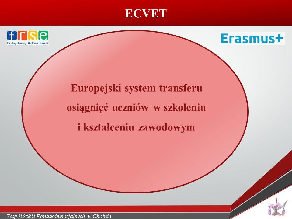 ECVET Europejski system transferu osiągnięć uczniów w szkoleniu i kształceniu zawodowym