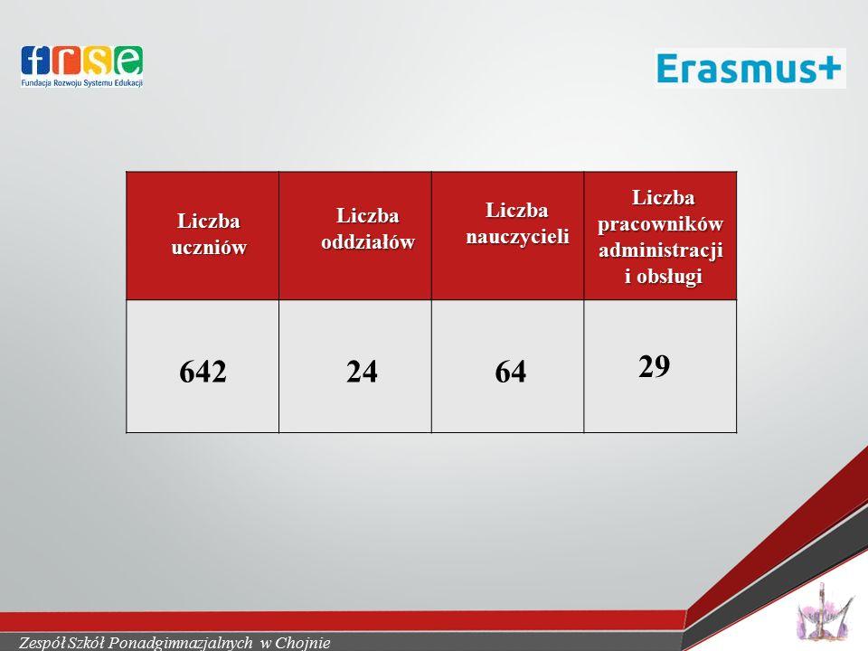 "PROGRAM LEONARDO DA VINCI ""Hotel Europa realizacja 2006-2007 r."