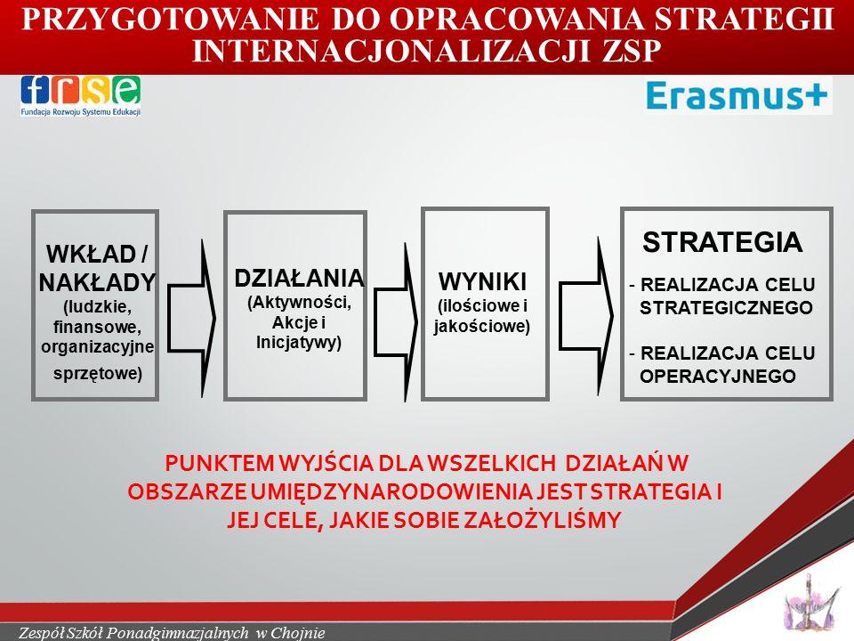 Zespół Szkół Ponadgimnazjalnych w Chojnie PRZYGOTOWANIE DO OPRACOWANIA STRATEGII INTERNACJONALIZACJI ZSP WKŁAD / NAKŁADY (ludzkie, finansowe, organizacyjne sprzętowe) DZIAŁANIA (Aktywności, Akcje i Inicjatywy) WYNIKI (ilościowe i jakościowe) STRATEGIA - REALIZACJA CELU STRATEGICZNEGO - REALIZACJA CELU OPERACYJNEGO PUNKTEM WYJŚCIA DLA WSZELKICH DZIAŁAŃ W OBSZARZE UMIĘDZYNARODOWIENIA JEST STRATEGIA I JEJ CELE, JAKIE SOBIE ZAŁOŻYLIŚMY