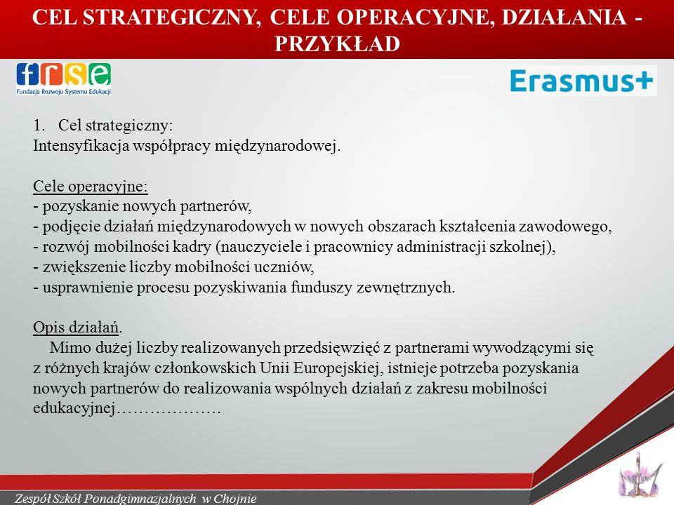 Zespół Szkół Ponadgimnazjalnych w Chojnie CEL STRATEGICZNY, CELE OPERACYJNE, DZIAŁANIA - PRZYKŁAD 1.Cel strategiczny: Intensyfikacja współpracy międzynarodowej.