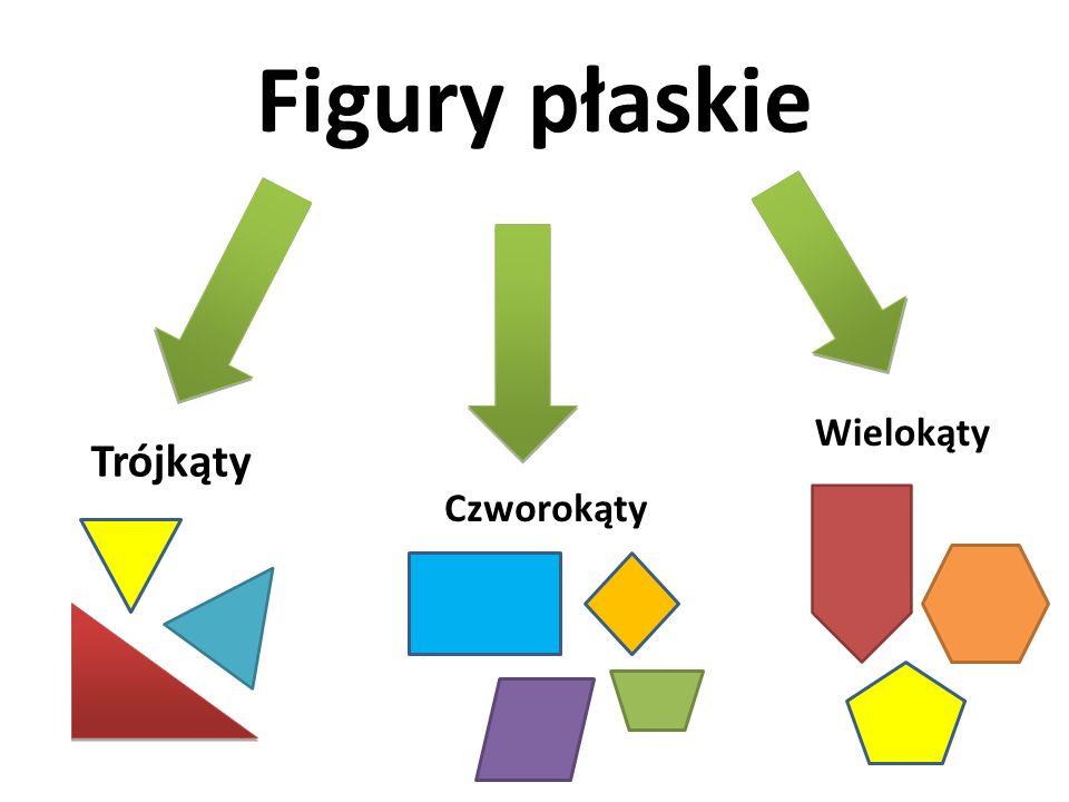 Figurą geometryczną płaską nazywamy każdy zbiór punktów płaszczyzny.