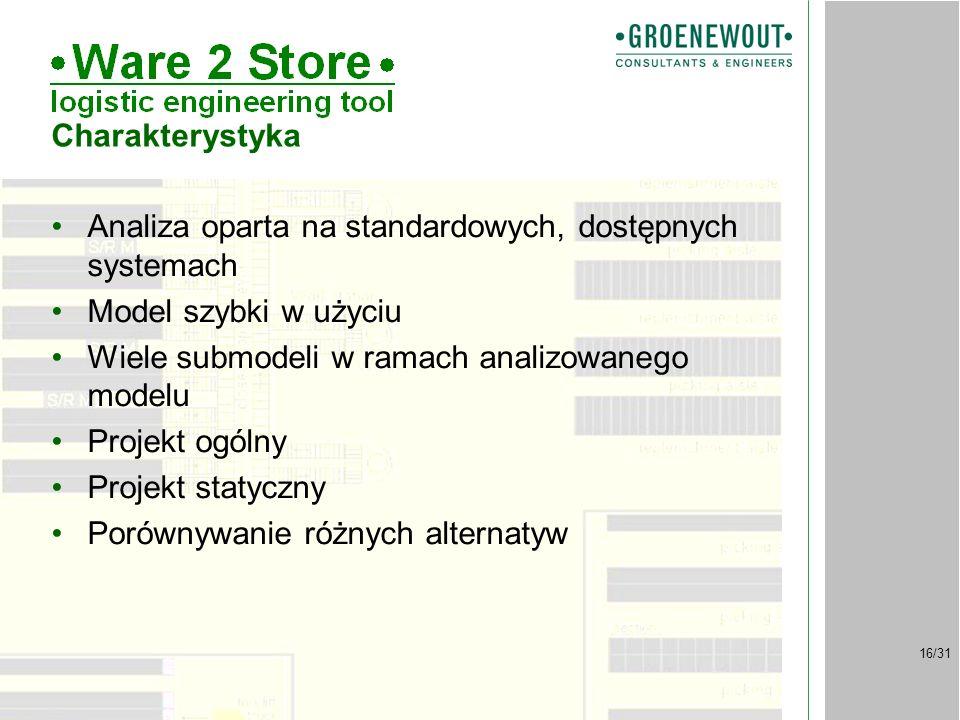 16/31 Analiza oparta na standardowych, dostępnych systemach Model szybki w użyciu Wiele submodeli w ramach analizowanego modelu Projekt ogólny Projekt statyczny Porównywanie różnych alternatyw Charakterystyka