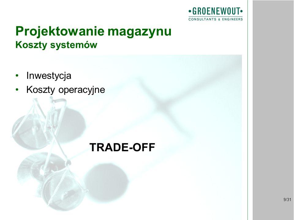 9/31 Projektowanie magazynu Koszty systemów Inwestycja Koszty operacyjne TRADE-OFF