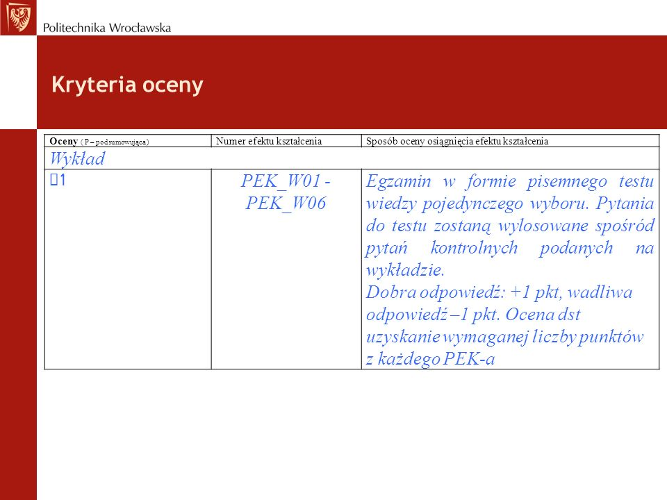 Kryteria oceny Oceny ( P – podsumowująca ) Numer efektu kształceniaSposób oceny osiągnięcia efektu kształcenia Wykład P1P1 PEK_W01 - PEK_W06 Egzamin w formie pisemnego testu wiedzy pojedynczego wyboru.