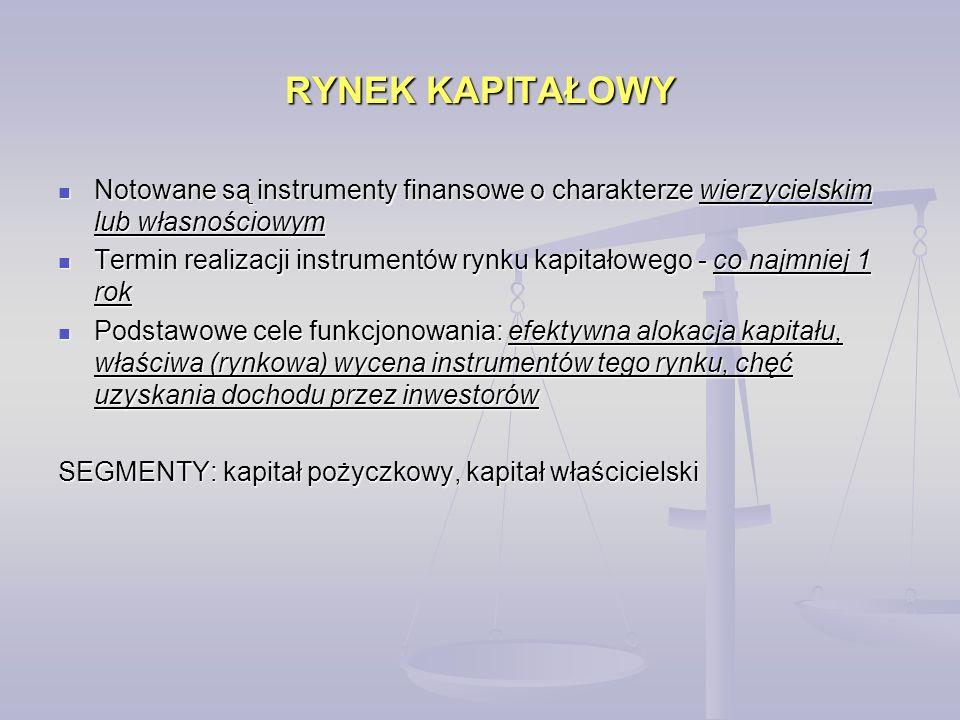RYNEK KAPITAŁOWY Notowane są instrumenty finansowe o charakterze wierzycielskim lub własnościowym Notowane są instrumenty finansowe o charakterze wierzycielskim lub własnościowym Termin realizacji instrumentów rynku kapitałowego - co najmniej 1 rok Termin realizacji instrumentów rynku kapitałowego - co najmniej 1 rok Podstawowe cele funkcjonowania: efektywna alokacja kapitału, właściwa (rynkowa) wycena instrumentów tego rynku, chęć uzyskania dochodu przez inwestorów Podstawowe cele funkcjonowania: efektywna alokacja kapitału, właściwa (rynkowa) wycena instrumentów tego rynku, chęć uzyskania dochodu przez inwestorów SEGMENTY: kapitał pożyczkowy, kapitał właścicielski