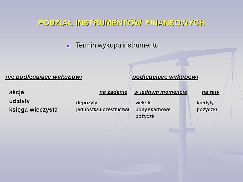Termin wykupu instrumentu Termin wykupu instrumentu nie podlegające wykupowi akcjeudziały księga wieczysta podlegające wykupowi na żądanie w jednym momencie na raty depozyty jednostka uczestnictwa weksle bony skarbowe pożyczkikredytypożyczki PODZIAŁ INSTRUMENTÓW FINANSOWYCH