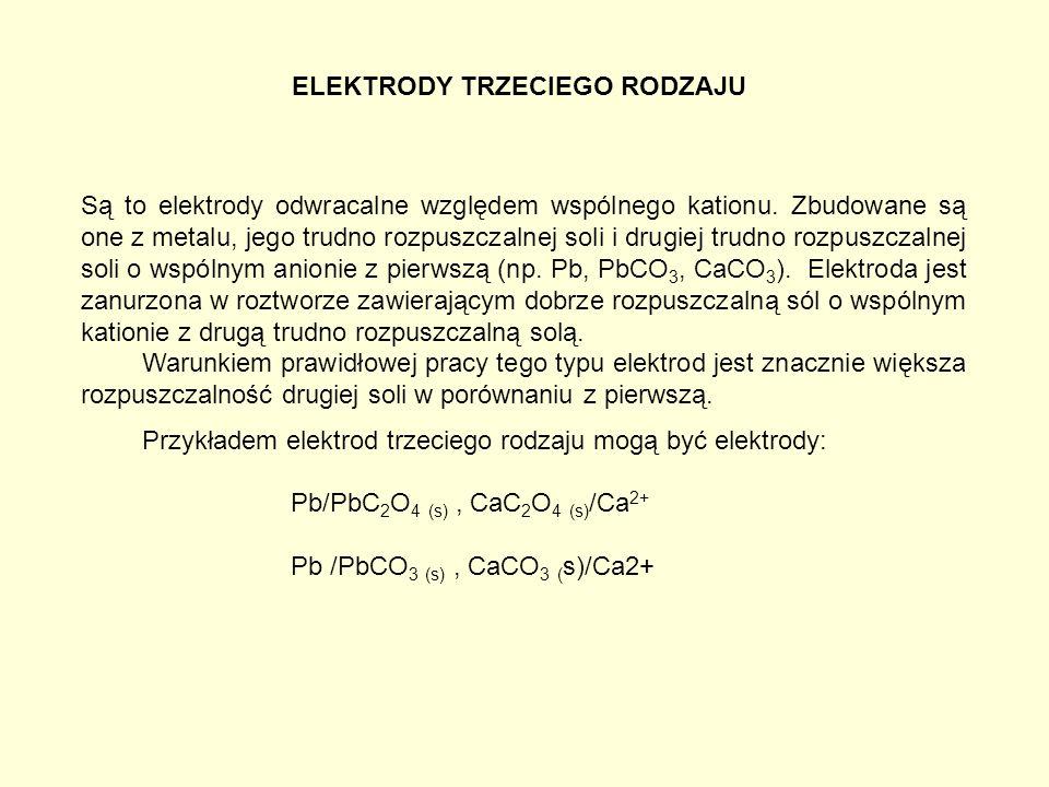 ELEKTRODY TRZECIEGO RODZAJU Są to elektrody odwracalne względem wspólnego kationu.