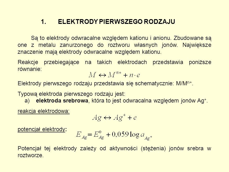 1.ELEKTRODY PIERWSZEGO RODZAJU Są to elektrody odwracalne względem kationu i anionu.