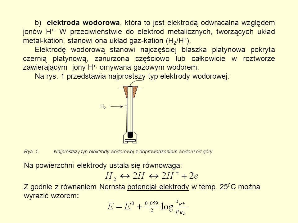 b)elektroda wodorowa, która to jest elektrodą odwracalna względem jonów H +.