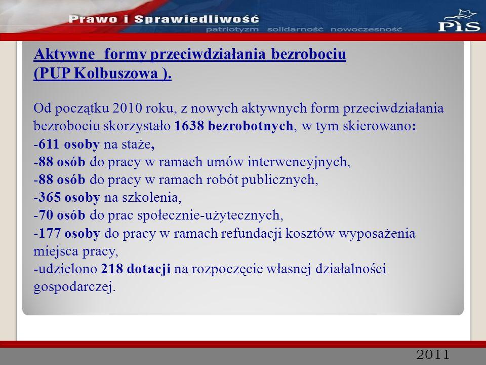 2011 Aktywne formy przeciwdziałania bezrobociu (PUP Kolbuszowa ). Od początku 2010 roku, z nowych aktywnych form przeciwdziałania bezrobociu skorzysta