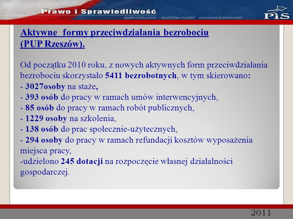 2011 Aktywne formy przeciwdziałania bezrobociu (PUP Rzeszów). Od początku 2010 roku, z nowych aktywnych form przeciwdziałania bezrobociu skorzystało 5