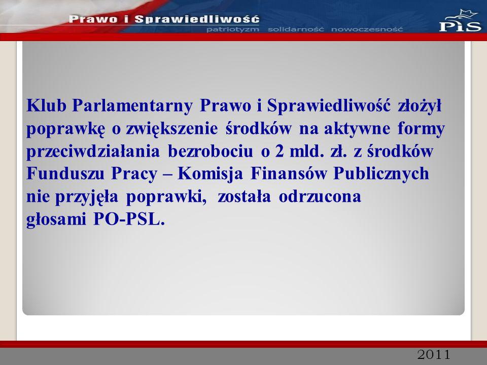2011 Klub Parlamentarny Prawo i Sprawiedliwość złożył poprawkę o zwiększenie środków na aktywne formy przeciwdziałania bezrobociu o 2 mld. zł. z środk