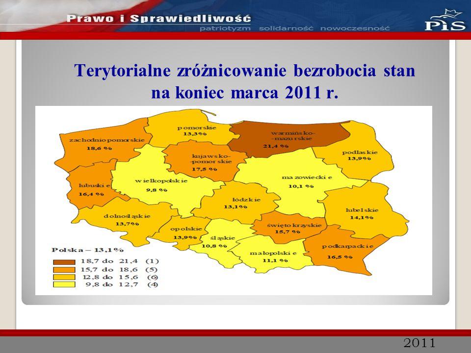 2011 Zmniejszenie środków na aktywne formy przeciwdziałania bezrobociu w wybranych województwach, średnio o 70% TO JEST 30% ŚRODKÓW W STOSUNKU DO UBIEGŁEGO ROKU