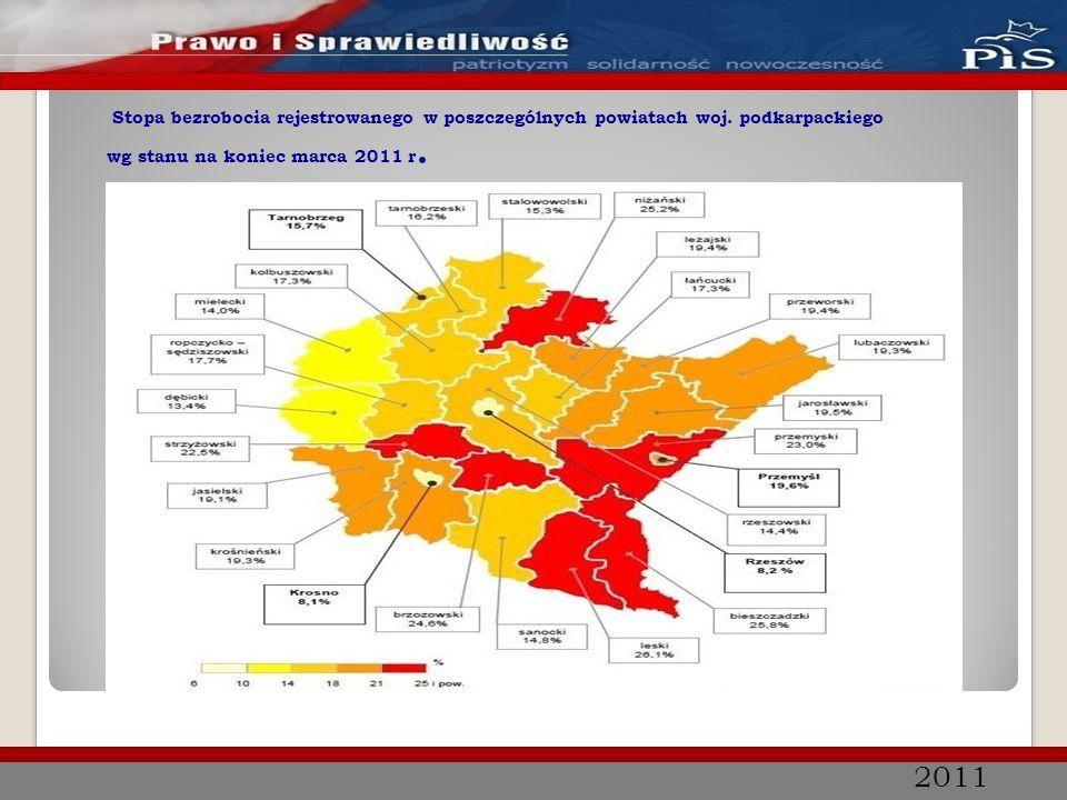 2011 Stopa bezrobocia rejestrowanego w poszczególnych powiatach woj. podkarpackiego wg stanu na koniec marca 2011 r.