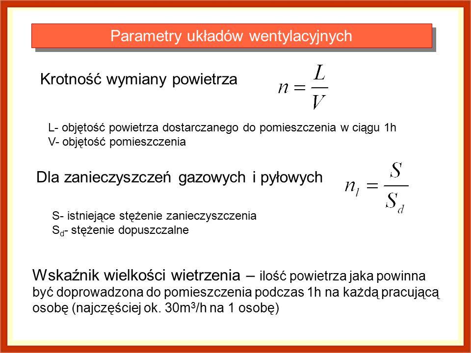 Parametry układów wentylacyjnych Krotność wymiany powietrza L- objętość powietrza dostarczanego do pomieszczenia w ciągu 1h V- objętość pomieszczenia
