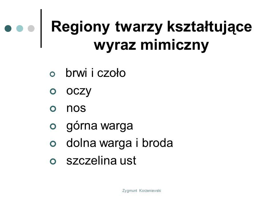 Zygmunt Korzeniewski Regiony twarzy kształtujące wyraz mimiczny brwi i czoło oczy nos górna warga dolna warga i broda szczelina ust