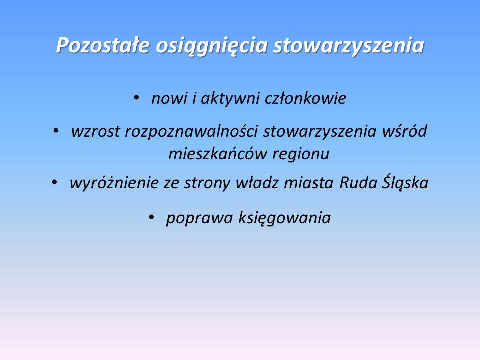 Pozostałe osiągnięcia stowarzyszenia nowi i aktywni członkowie wzrost rozpoznawalności stowarzyszenia wśród mieszkańców regionu wyróżnienie ze strony władz miasta Ruda Śląska poprawa księgowania