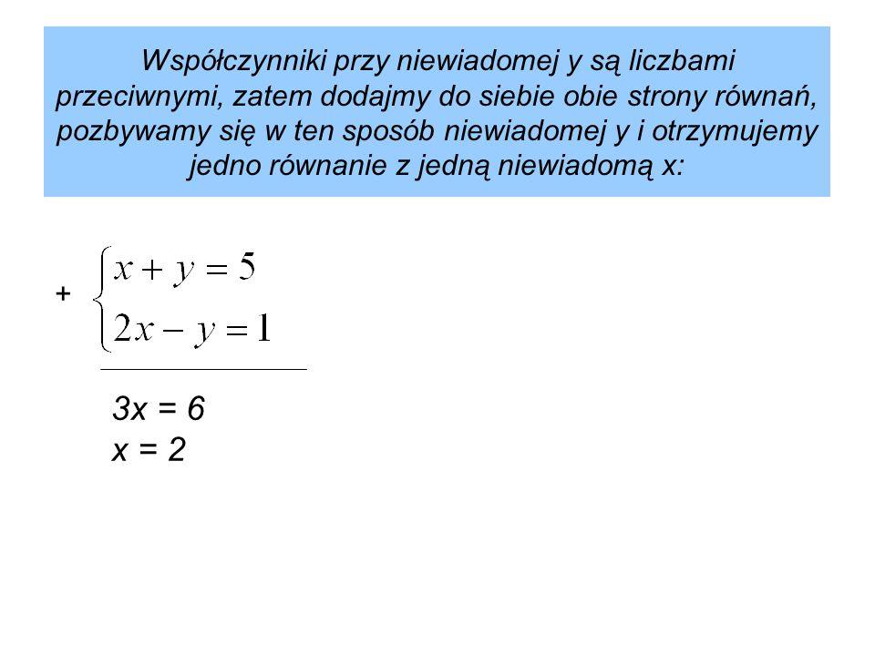 Współczynniki przy niewiadomej y są liczbami przeciwnymi, zatem dodajmy do siebie obie strony równań, pozbywamy się w ten sposób niewiadomej y i otrzymujemy jedno równanie z jedną niewiadomą x: + 3x = 6 x = 2