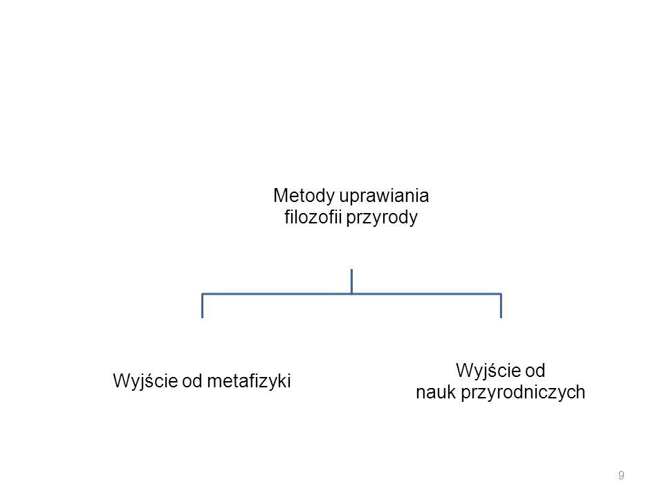 Metody uprawiania filozofii przyrody Wyjście od metafizyki Wyjście od nauk przyrodniczych 9