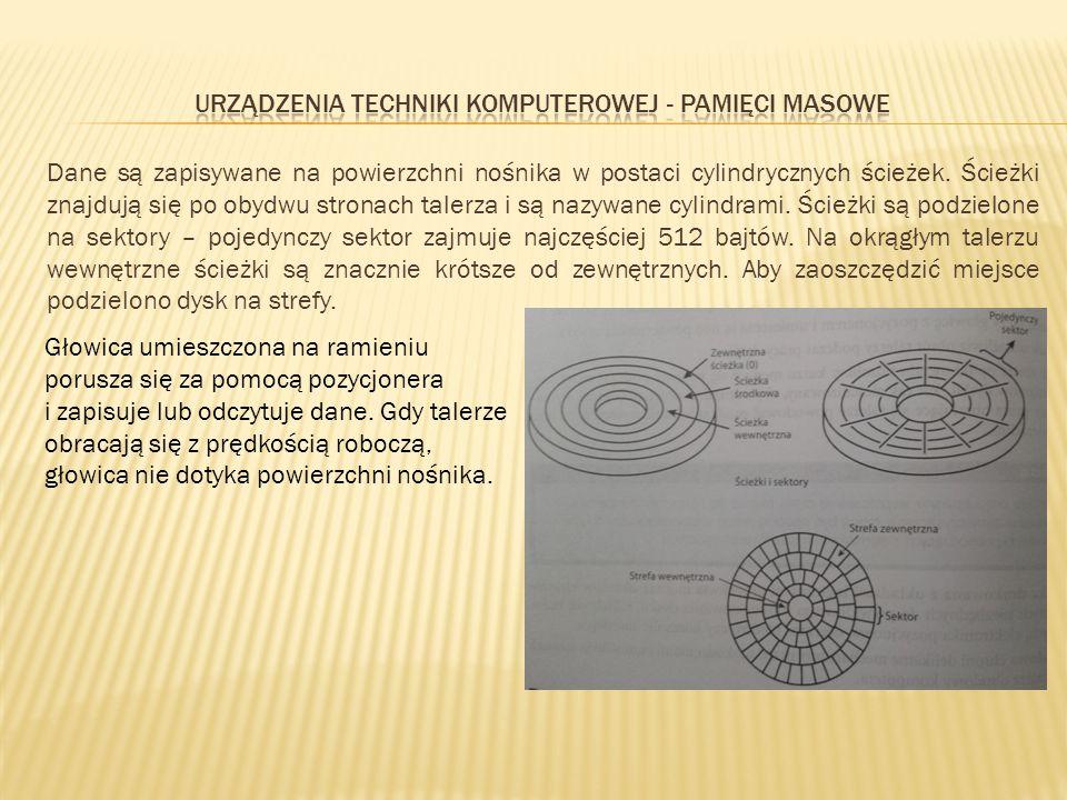 Dane są zapisywane na powierzchni nośnika w postaci cylindrycznych ścieżek. Ścieżki znajdują się po obydwu stronach talerza i są nazywane cylindrami.