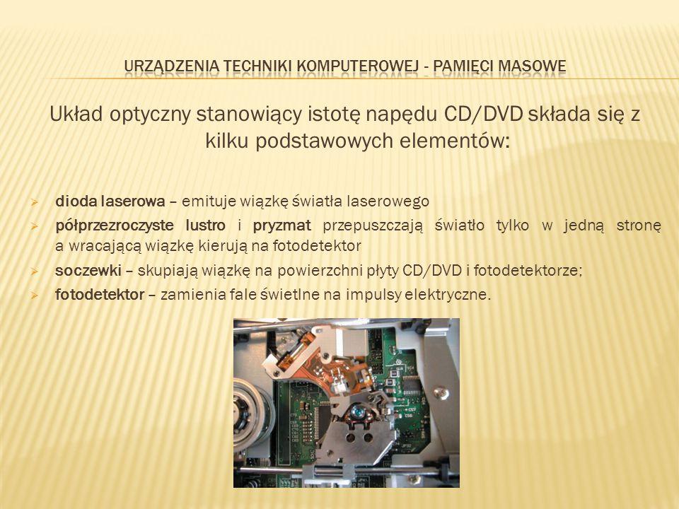 Układ optyczny stanowiący istotę napędu CD/DVD składa się z kilku podstawowych elementów:  dioda laserowa – emituje wiązkę światła laserowego  półpr