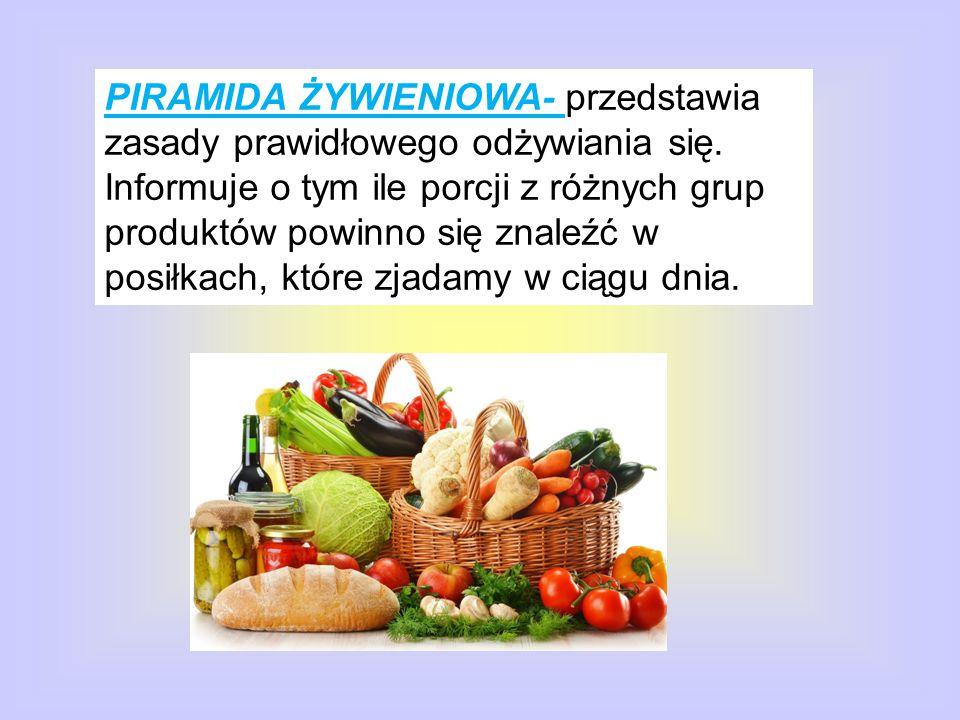 PIRAMIDA ŻYWIENIOWA- przedstawia zasady prawidłowego odżywiania się. Informuje o tym ile porcji z różnych grup produktów powinno się znaleźć w posiłka