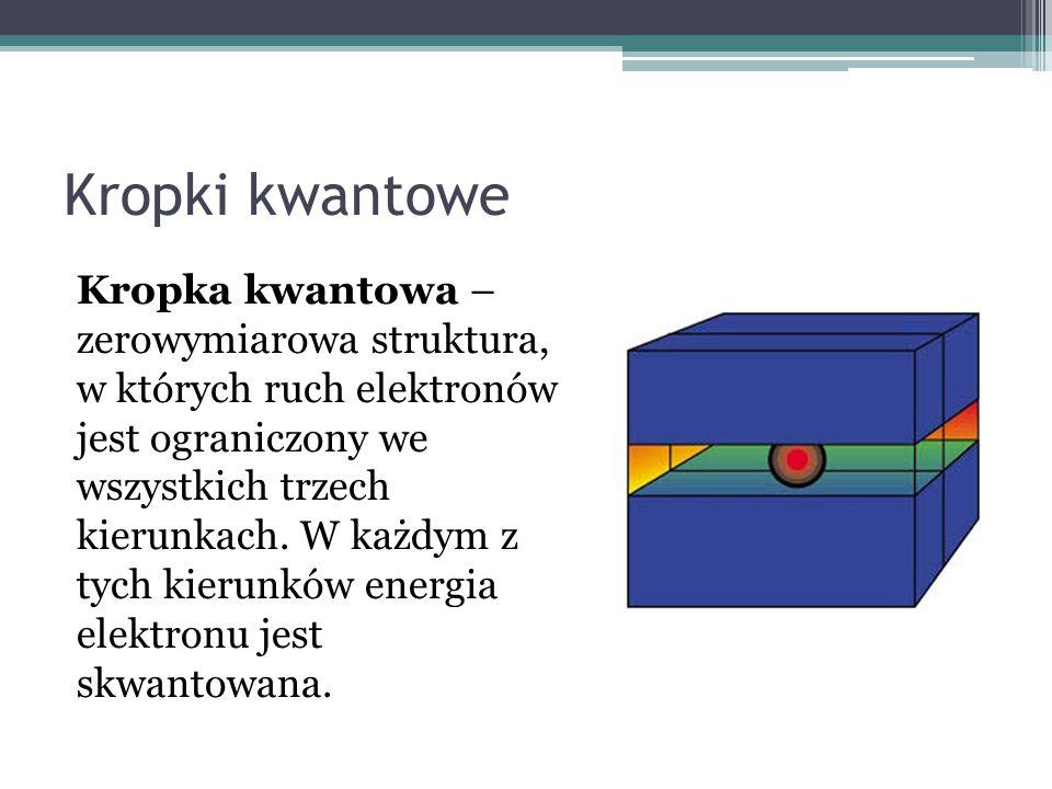 Kropki kwantowe Kropka kwantowa – zerowymiarowa struktura, w których ruch elektronów jest ograniczony we wszystkich trzech kierunkach. W każdym z tych