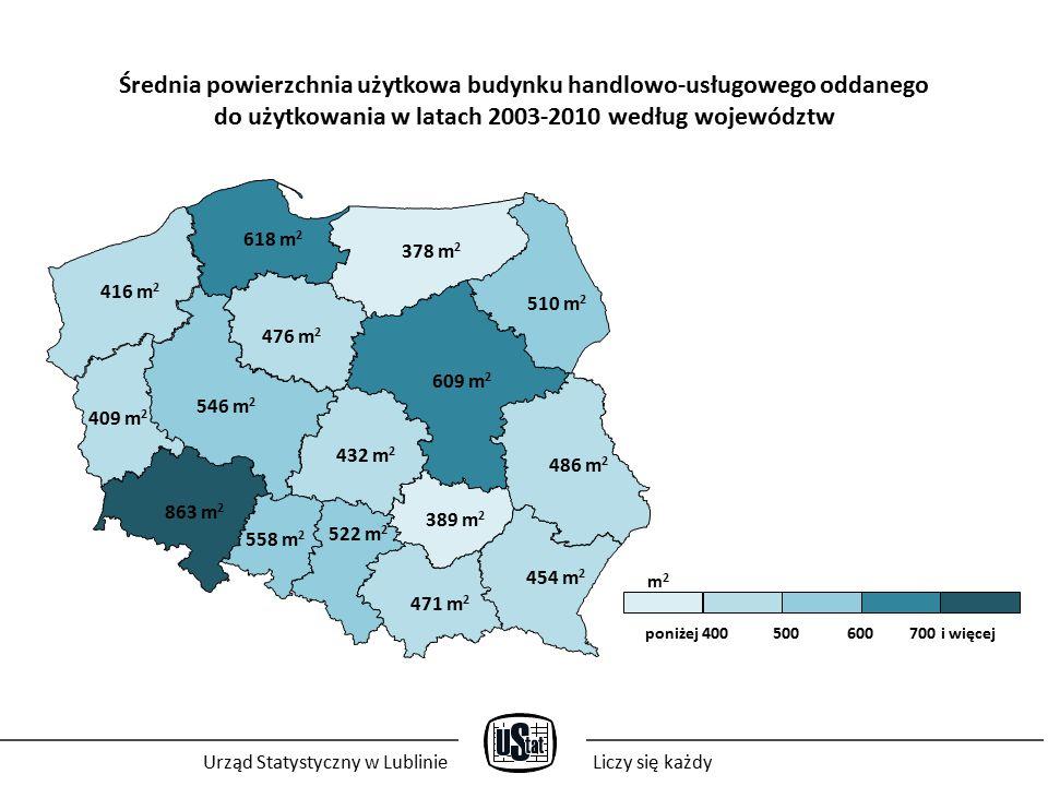 Średnia powierzchnia użytkowa budynku handlowo-usługowego oddanego do użytkowania w latach 2003-2010 według województw 3 416 m 2 409 m 2 618 m 2 378 m 2 546 m 2 476 m 2 609 m 2 510 m 2 486 m 2 863 m 2 558 m 2 432 m 2 389 m 2 522 m 2 471 m 2 454 m 2 poniżej 400 500 600 700 i więcej m2 m2 Urząd Statystyczny w LublinieLiczy się każdy