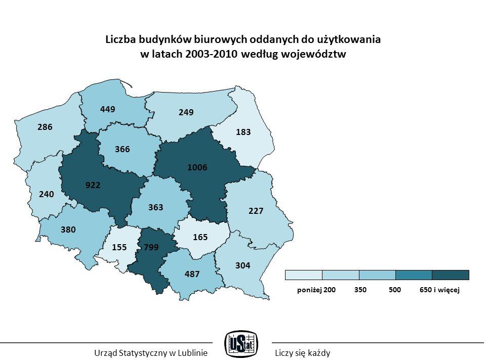 Liczba budynków biurowych oddanych do użytkowania w latach 2003-2010 według województw 155 487 227 249 165 922 363 286 799 1006 304 380 240 366 449 183 poniżej 200 350 500 650 i więcej Urząd Statystyczny w LublinieLiczy się każdy