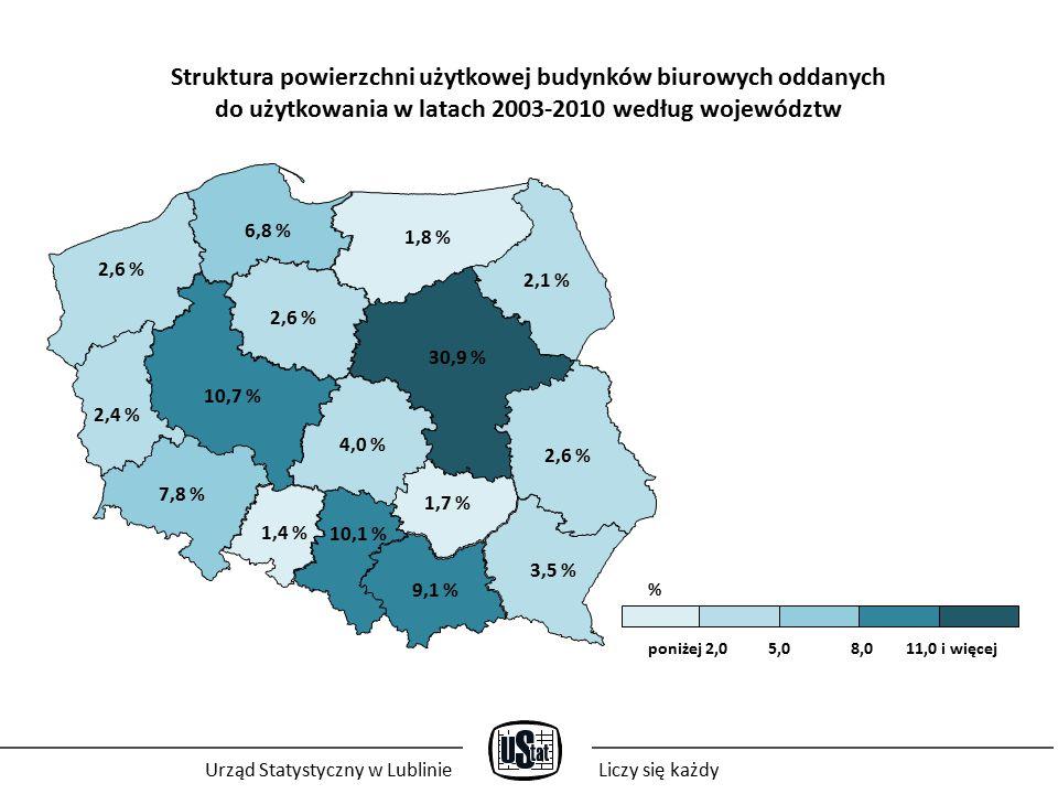 Struktura powierzchni użytkowej budynków biurowych oddanych do użytkowania w latach 2003-2010 według województw poniżej 2,0 5,0 8,0 11,0 i więcej 1,4 % 9,1 % 2,6 % 1,8 % 1,7 % 10,7 % 4,0 % 2,6 % 10,1 % 30,9 % 3,5 % 7,8 % 2,4 % 2,6 % 6,8 % 2,1 % Urząd Statystyczny w LublinieLiczy się każdy %