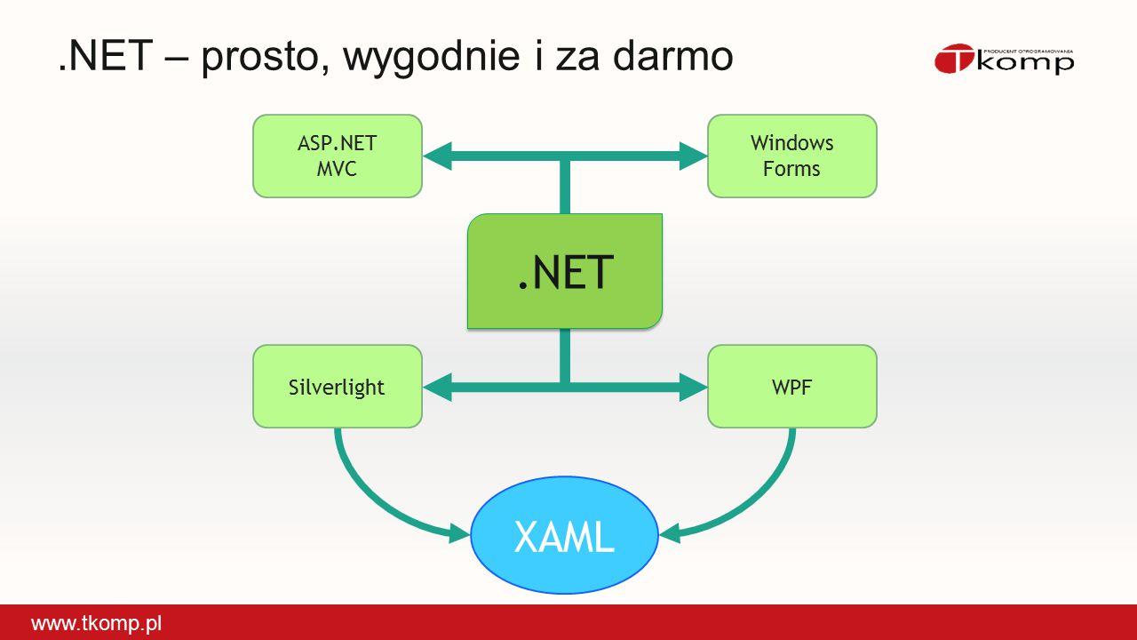 .NET – prosto, wygodnie i za darmo www.tkomp.pl ASP.NET MVC Windows Forms SilverlightWPF XAML.NET
