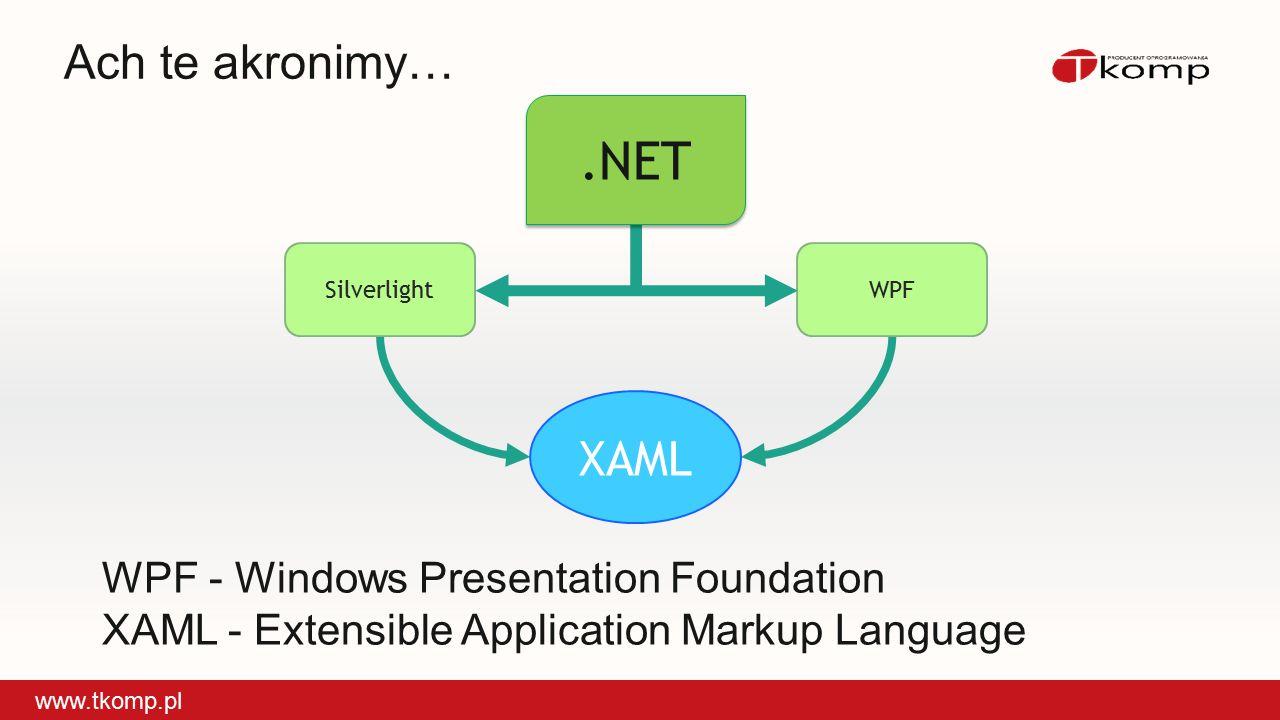 Ach te akronimy… www.tkomp.pl SilverlightWPF XAML.NET WPF - Windows Presentation Foundation XAML - Extensible Application Markup Language